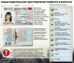 По каким правам можно ездить за границу до и после 29 марта 2011 года