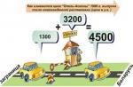 Поднимется ли растаможка авто в 2010 году?